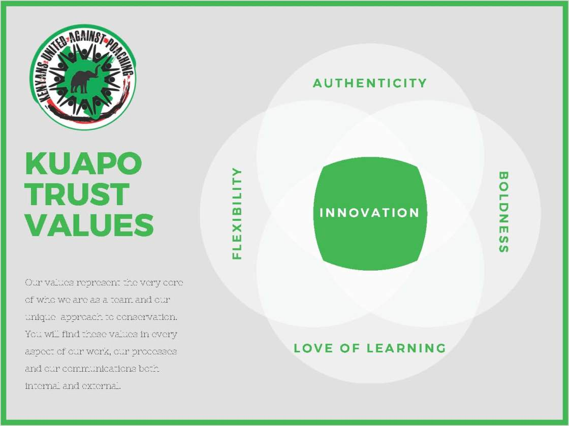 Kuapo Trust Values Venn